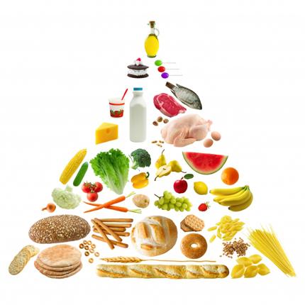 prehrambena_piramida